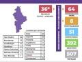 64 casos confirmados en Nuevo León de Coronavirus (COVID-19) – Viernes 27 de Marzo del 2020